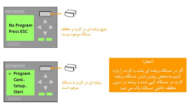 آموزش PLC Logo